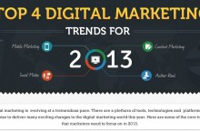 digital-marketing-trends-2013